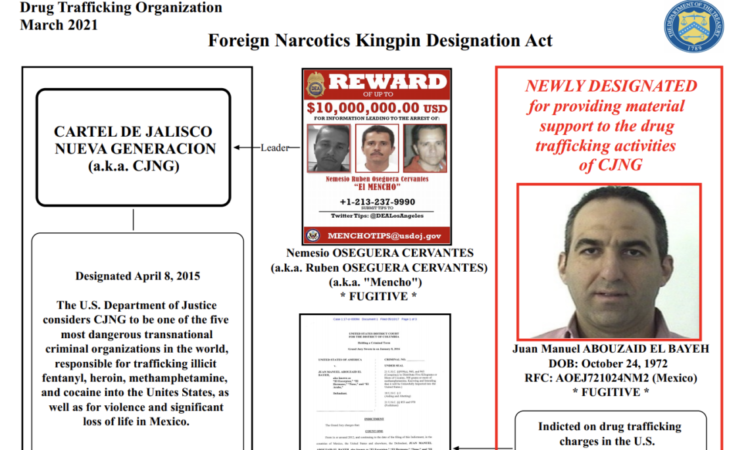 There is a diagram that describes leaders of the cartel, Cartel de Jalisco Nueva Generacion. The diagram includes pictures of known members of this cartel.